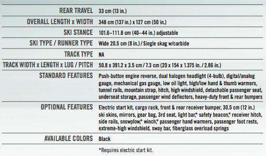 2014 Arctic Cat Bearcat 570 XTE Specifications